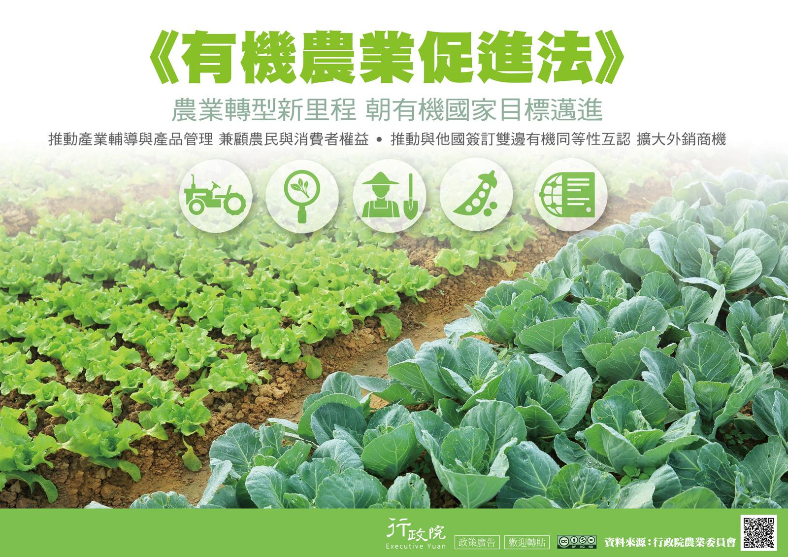 有機農業促進法