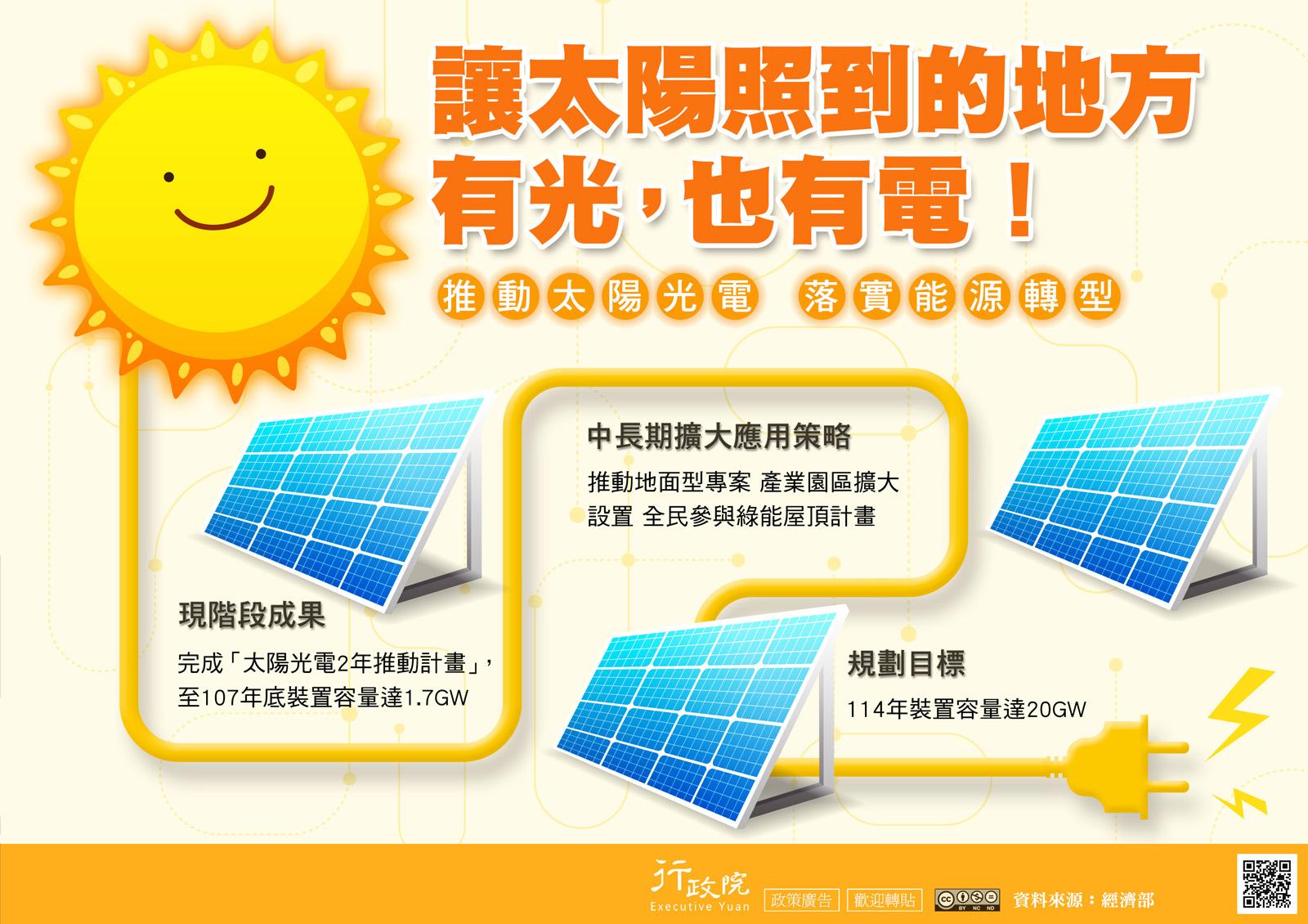 推動太陽光電 落實能源轉型